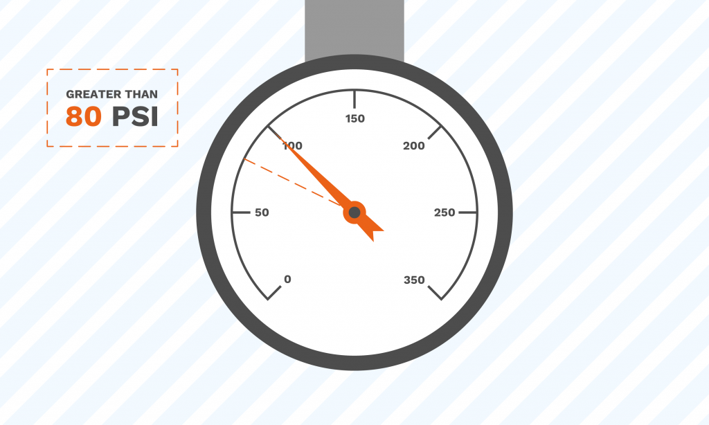 image showing the user a water pressure gauge