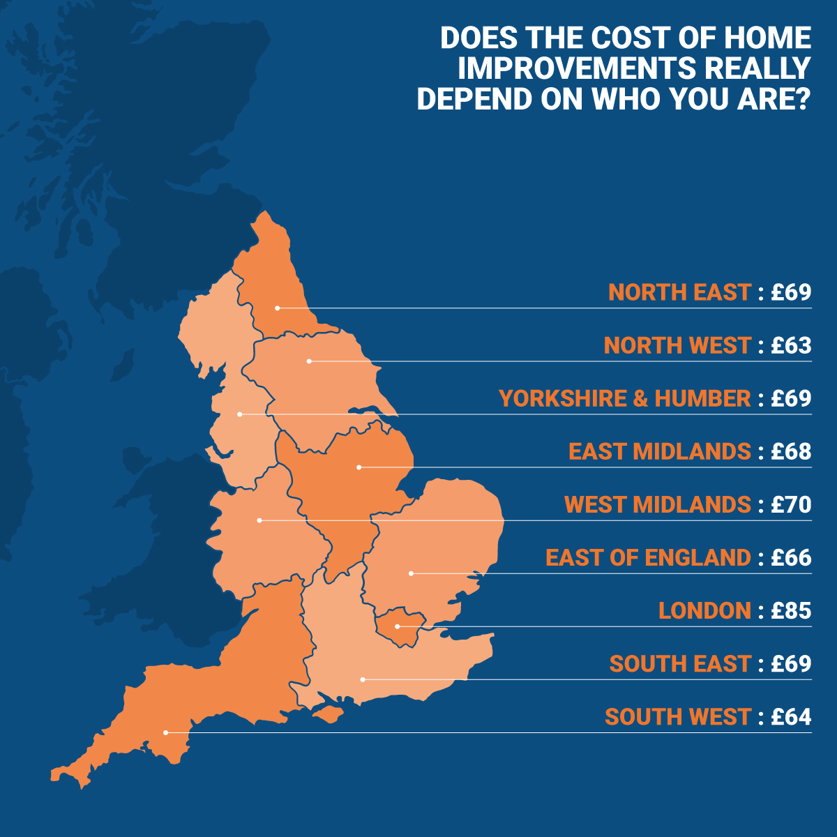cost-of-home-improvements-01