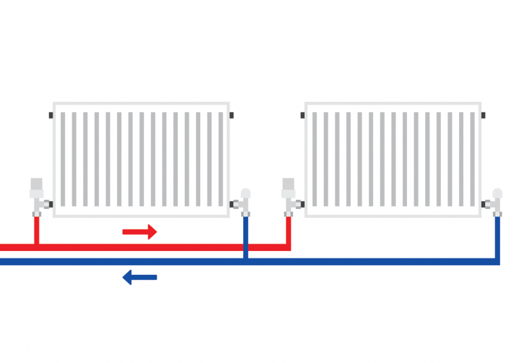 graphic showing how the user how a radiator works
