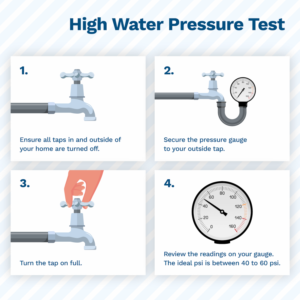 Best Shower For Low Water Pressure