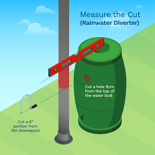 image showing you how the measure the cut with a rainwater diverter installation