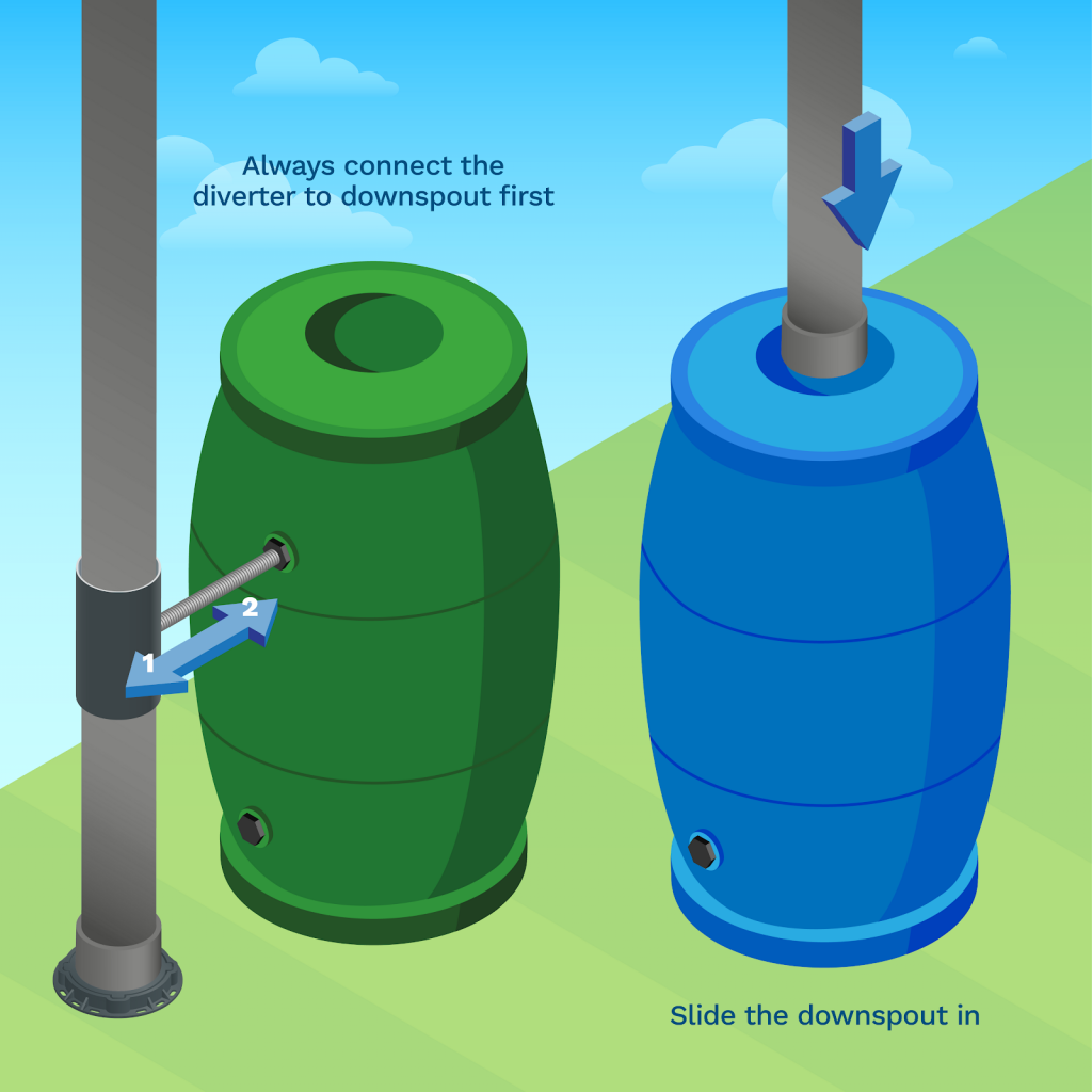 image showing you how to attach a rainwater diverter and downspout installation