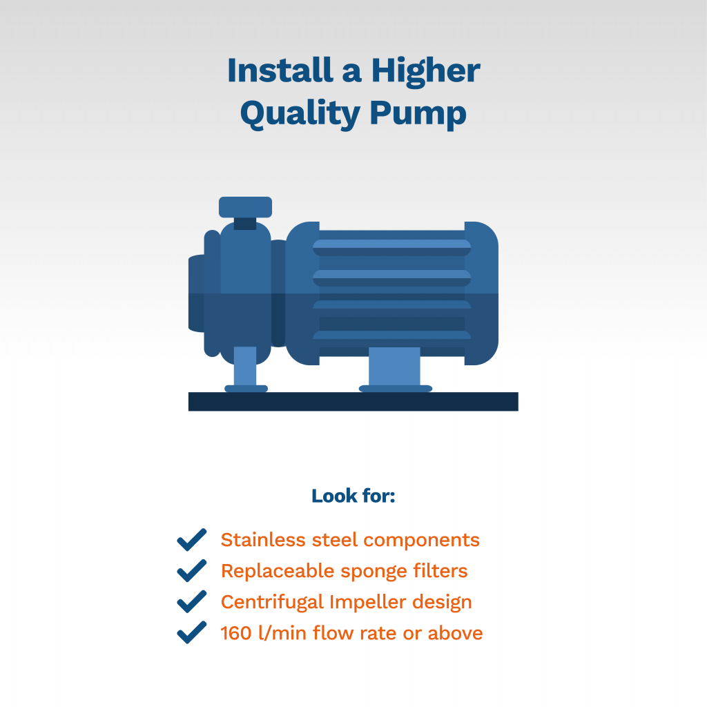 image showing you how to use a higher quality pump to clean a water fountain