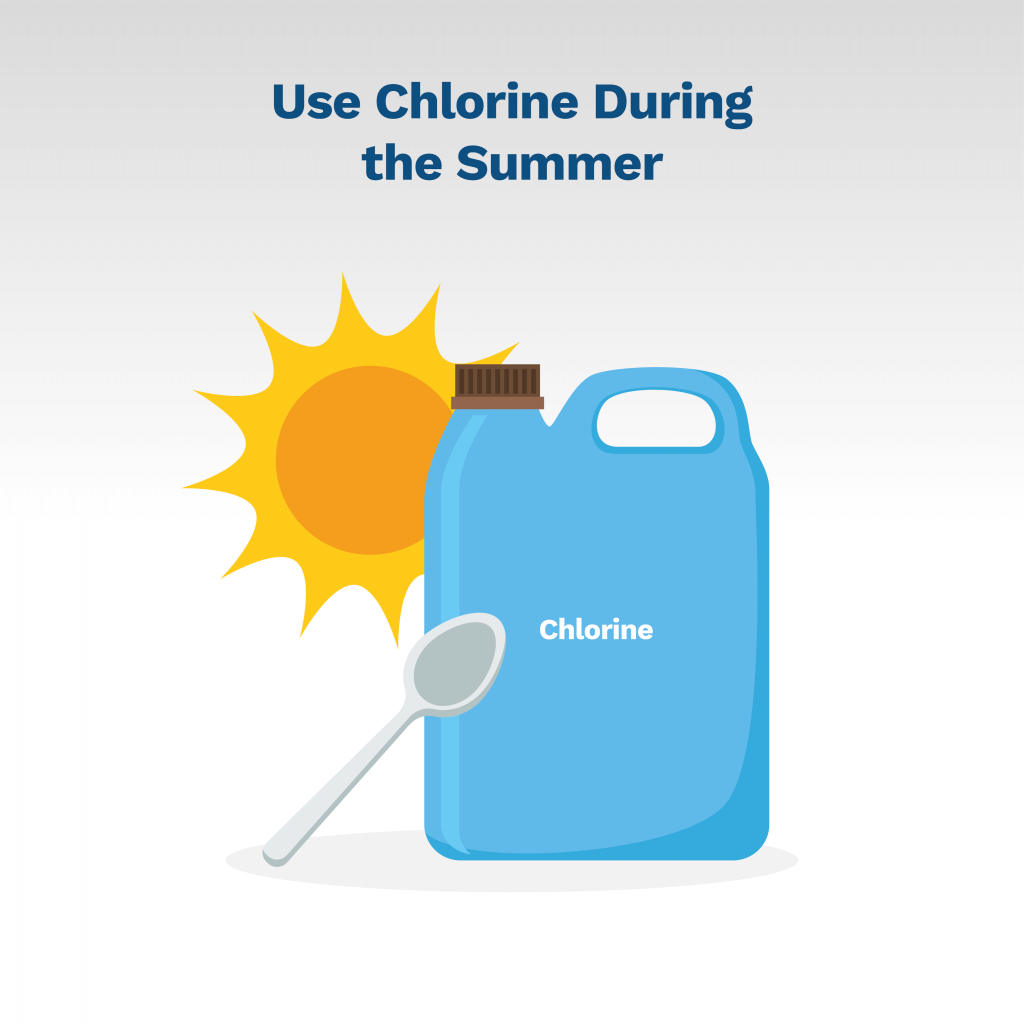 image showing you how to use chlorine to clean a water fountain