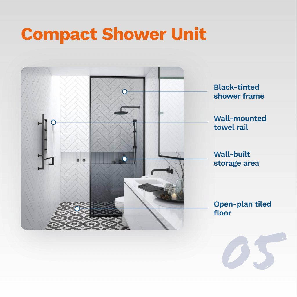 image showing compact shower unti
